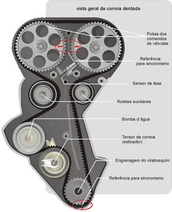 Portal Do Professor Rela 231 227 O Entre Velocidades E
